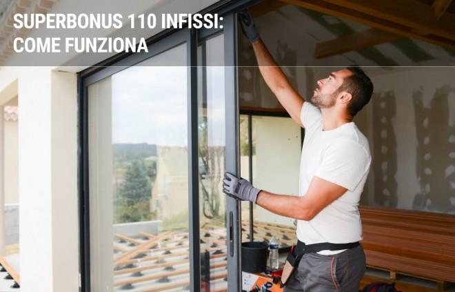 Ecobonus 110 Infissi e Serramenti: come funziona?