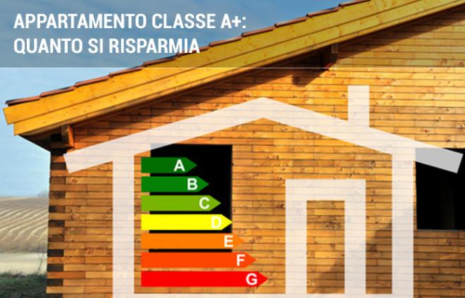 Appartamento classe energetica A+: quanto fa risparmiare sulla bolletta