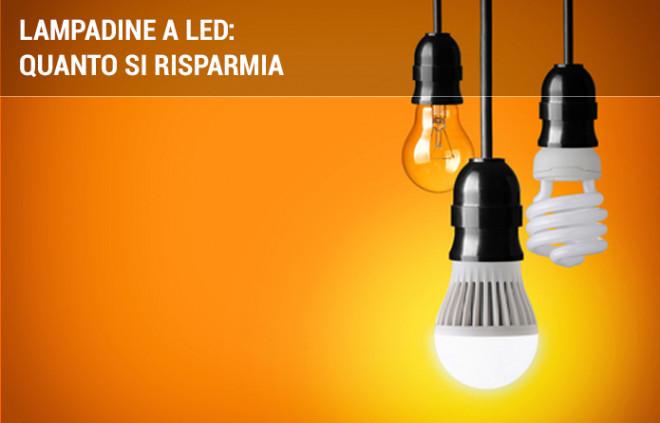 Lampadine a LED: come risparmiare in bolletta costi e consumi effettivi