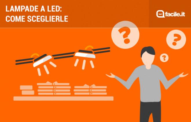 Lampadine a LED: come scegliere le migliori