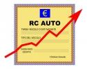 Proibito il tacito rinnovo RC auto: gli italiani imparano a cercare online la polizza migliore.